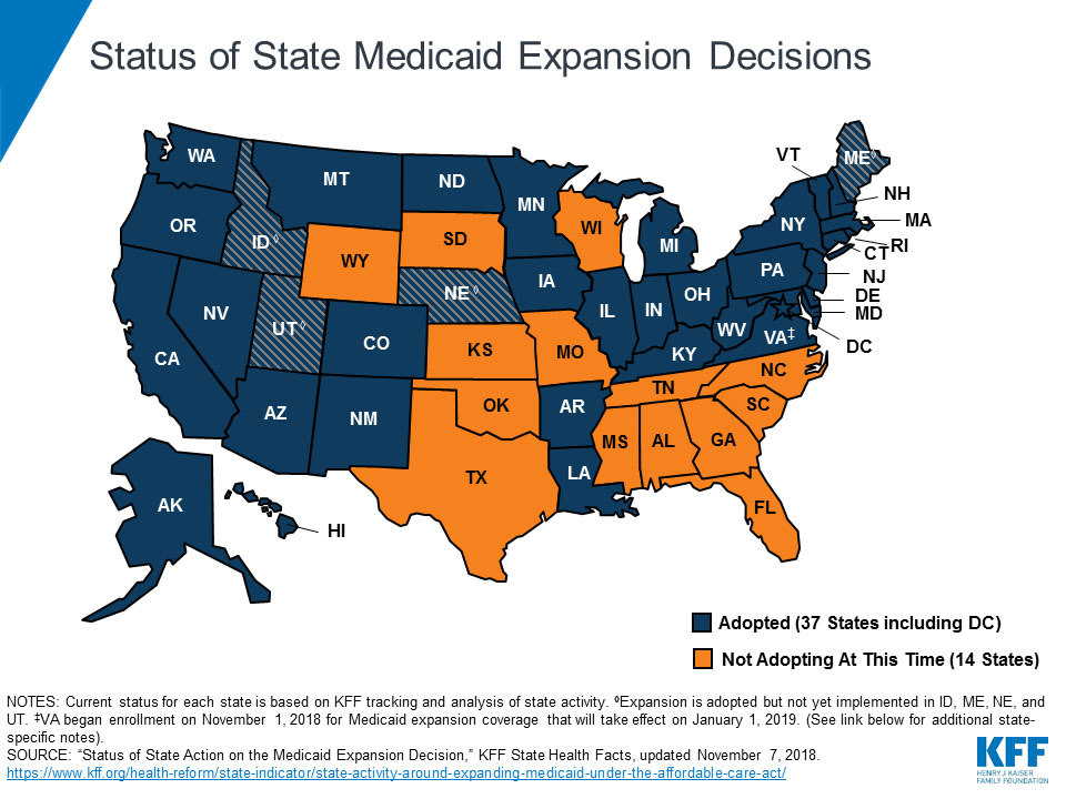 Status of state Medicaid expansion decisions, Kaiser Family Foundation, 2018