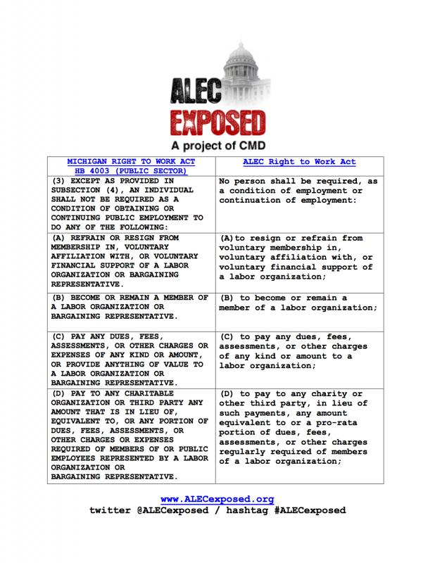 HB 4003 ALEC right to work
