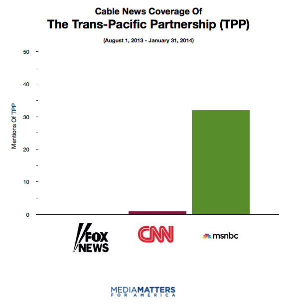 Cable news coverage of the Trans-Pacific Partnership (TPP)